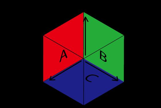 キューブの考える3軸